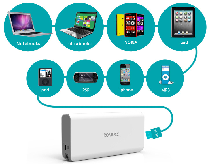 Power bank pre notebooky 10400mAh